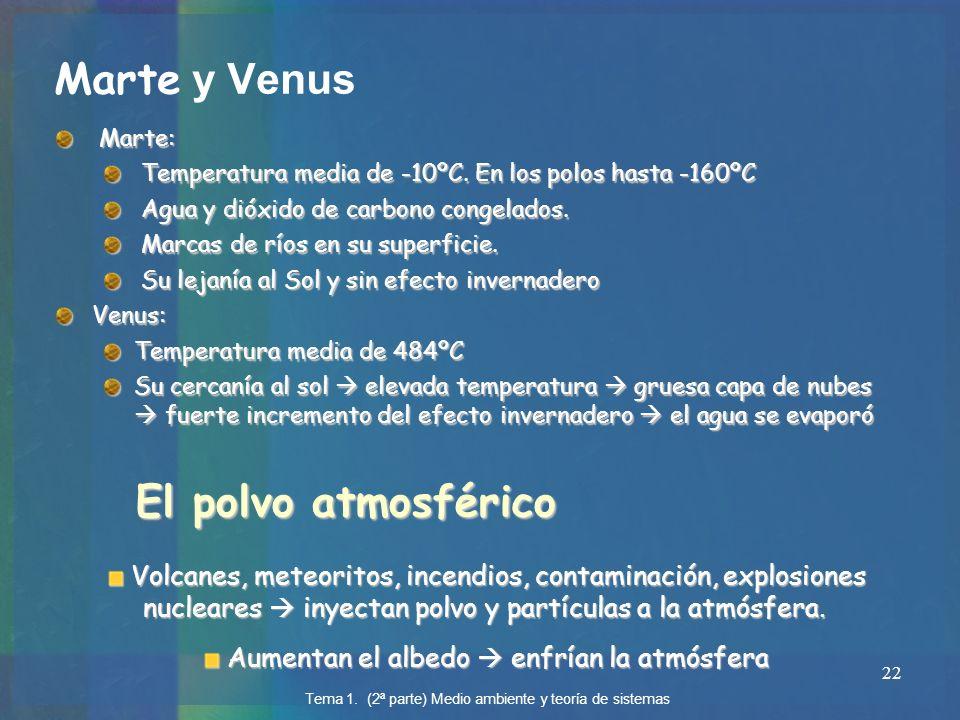 22 Marte y Venus Marte: Marte: Temperatura media de -10ºC. En los polos hasta -160ºC Temperatura media de -10ºC. En los polos hasta -160ºC Agua y dióx