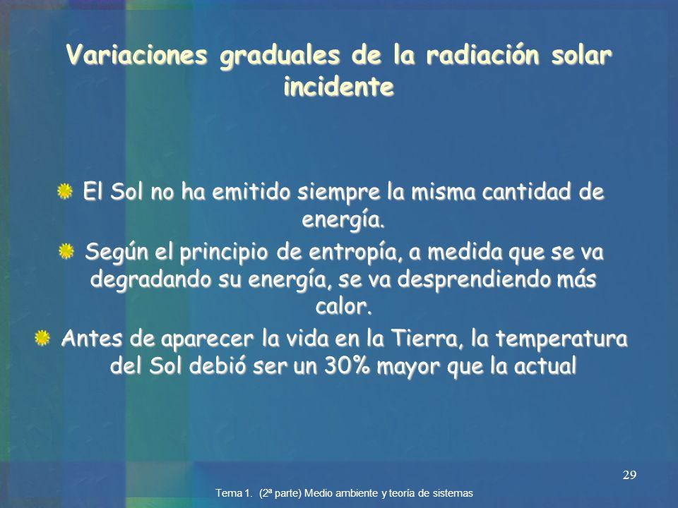 29 Variaciones graduales de la radiación solar incidente El Sol no ha emitido siempre la misma cantidad de energía. Según el principio de entropía, a