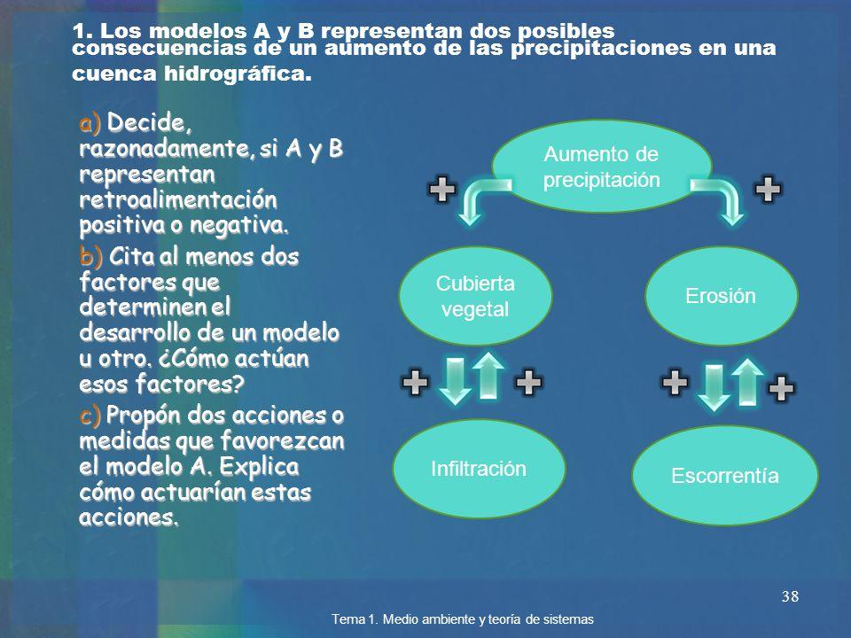 38 1. Los modelos A y B representan dos posibles consecuencias de un aumento de las precipitaciones en una cuenca hidrográfica. a) Decide, razonadamen