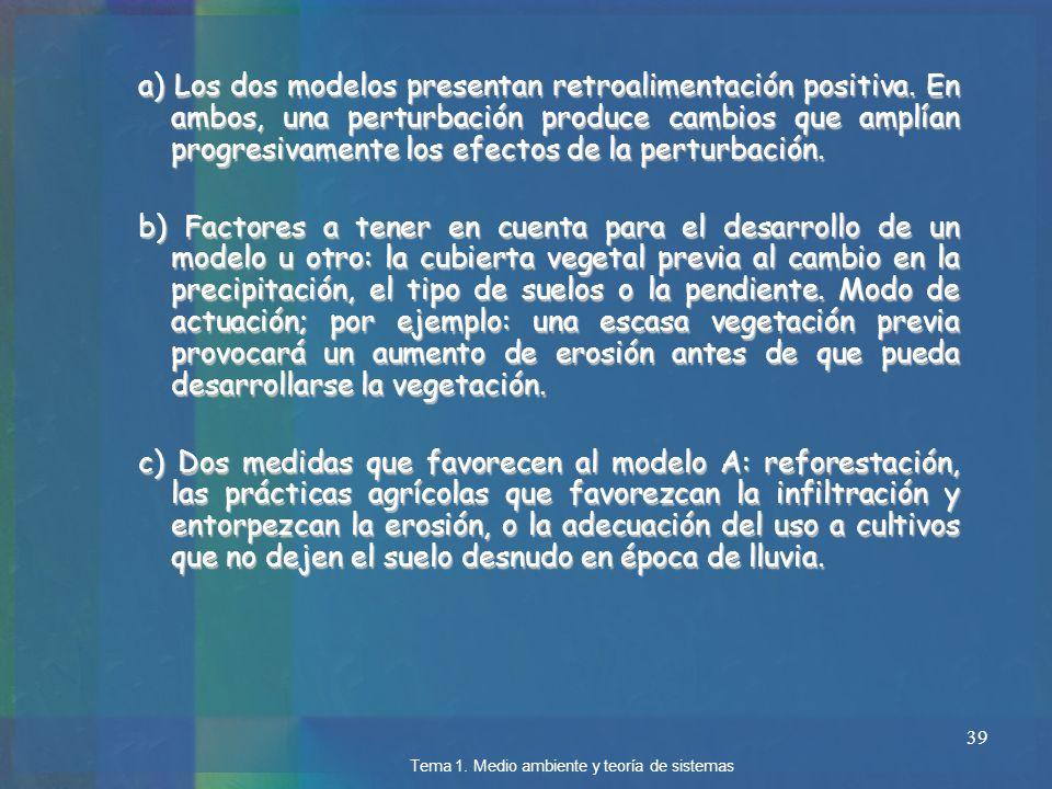 39 a) Los dos modelos presentan retroalimentación positiva. En ambos, una perturbación produce cambios que amplían progresivamente los efectos de la p