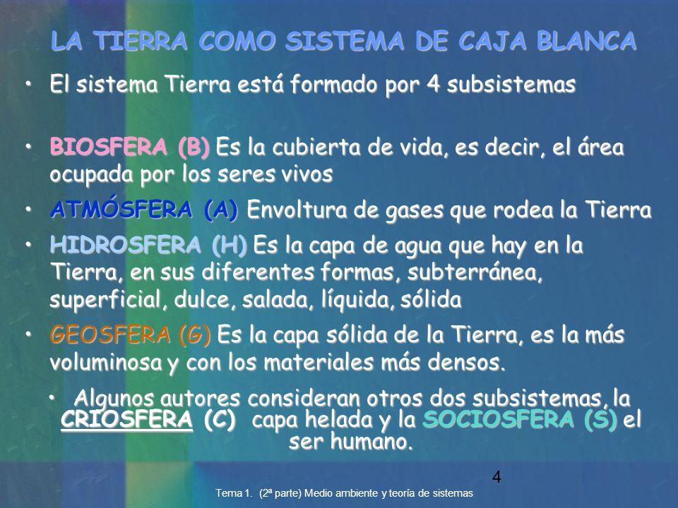 4 LA TIERRA COMO SISTEMA DE CAJA BLANCA El sistema Tierra está formado por 4 subsistemasEl sistema Tierra está formado por 4 subsistemas BIOSFERA (B)