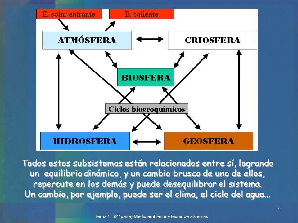 6 La interacción de todos los subsistemas terrestres tiene, entre otras cosas, la regulación del clima.