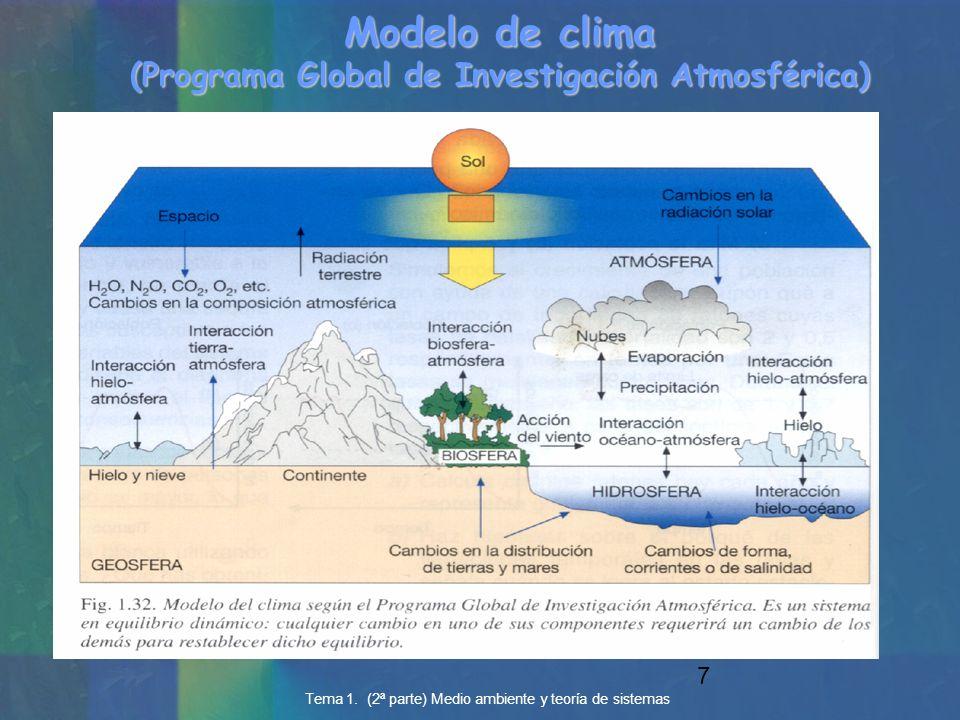8 La máquina climática que regula el clima del planeta es el resultado de los subsistemas: S = A U H U G U B U C S evolución del clima o sistema climático U interacción entre los subsistemas Predicciones meteorológicas de días u horas: S = A Predicciones de 1 a 10 años: S = A U H U G Predicciones de 10 a 100 años: S = A U H U G U B U C Predicciones a más largo plazo: distribución mares/océanos; variaciones de la órbita terrestre,… Las predicciones del tiempo Tema 1.