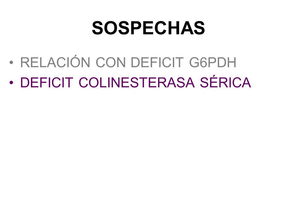 SOSPECHAS RELACIÓN CON DEFICIT G6PDH DEFICIT COLINESTERASA SÉRICA RELACIÓN CON MIOPATÍA NO FILIADA INTERACCION MEDICAMENTOSA ALTERACIÓN IONES (Ca++, K