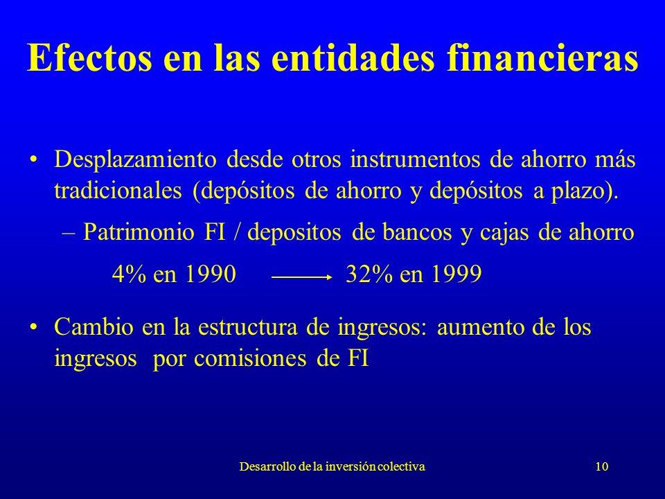 Desarrollo de la inversión colectiva10 Efectos en las entidades financieras Desplazamiento desde otros instrumentos de ahorro más tradicionales (depósitos de ahorro y depósitos a plazo).