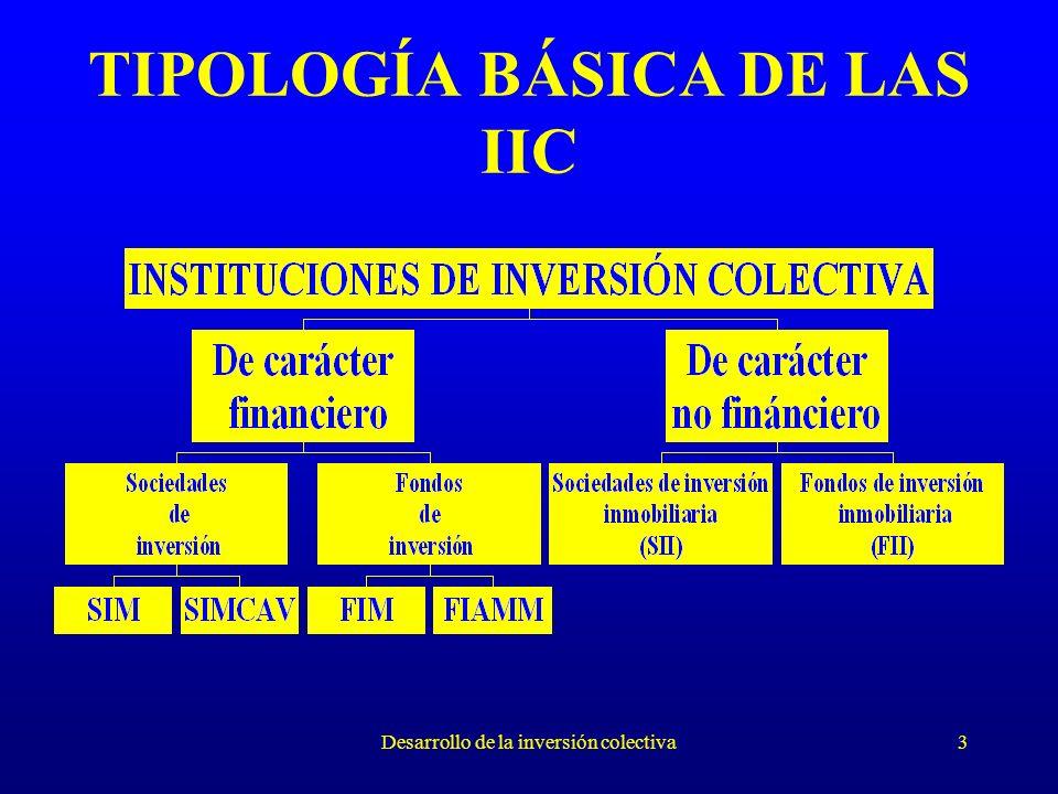 Desarrollo de la inversión colectiva3 TIPOLOGÍA BÁSICA DE LAS IIC