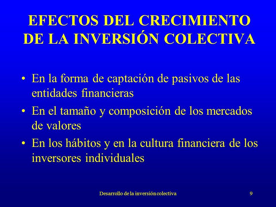Desarrollo de la inversión colectiva9 EFECTOS DEL CRECIMIENTO DE LA INVERSIÓN COLECTIVA En la forma de captación de pasivos de las entidades financieras En el tamaño y composición de los mercados de valores En los hábitos y en la cultura financiera de los inversores individuales