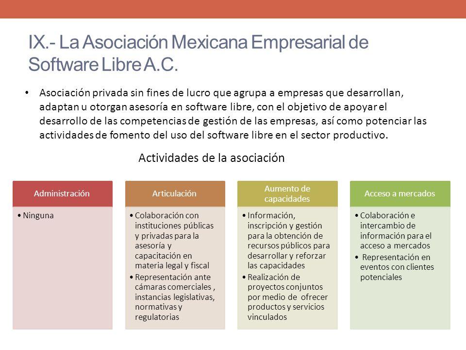IX.- La Asociación Mexicana Empresarial de Software Libre A.C. Administración Ninguna Articulación Colaboración con instituciones públicas y privadas