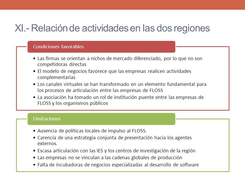 XI.- Relación de actividades en las dos regiones Las firmas se orientan a nichos de mercado diferenciado, por lo que no son competidoras directas El m