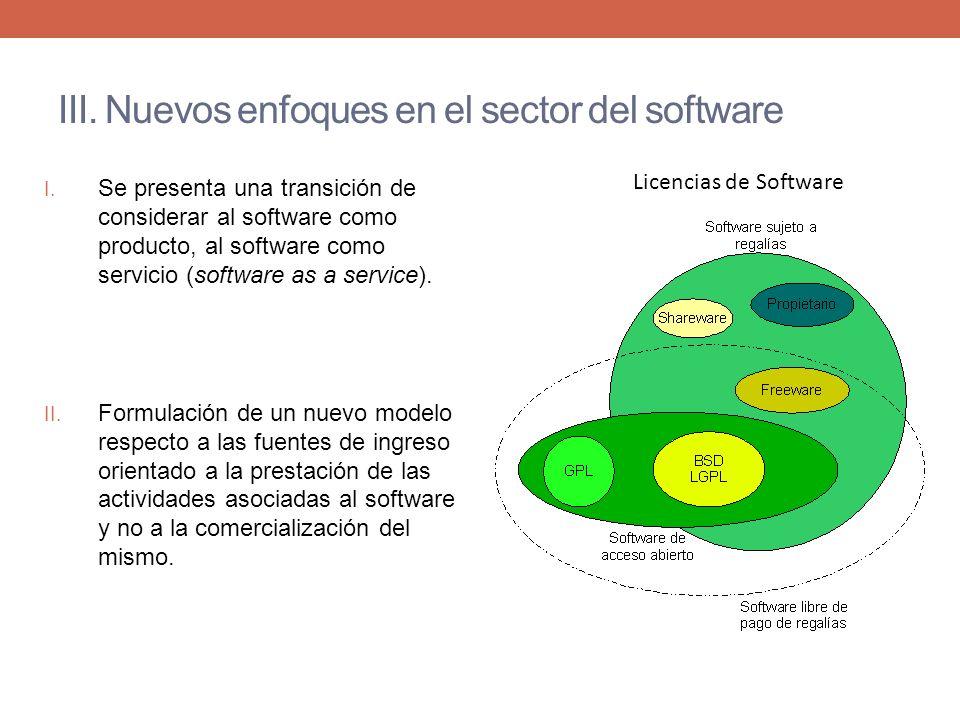 III. Nuevos enfoques en el sector del software I. Se presenta una transición de considerar al software como producto, al software como servicio (softw