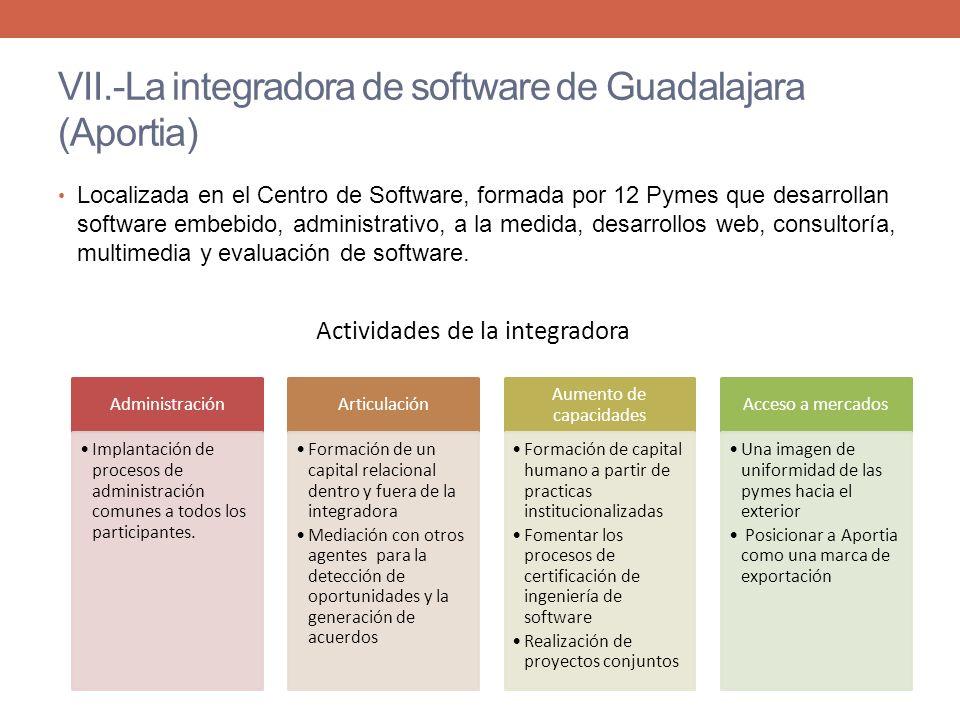 VII.-La integradora de software de Guadalajara (Aportia) Localizada en el Centro de Software, formada por 12 Pymes que desarrollan software embebido, administrativo, a la medida, desarrollos web, consultoría, multimedia y evaluación de software.