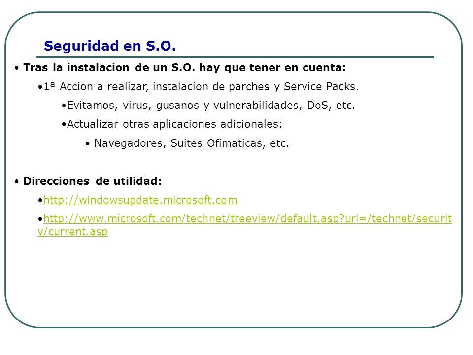 Seguridad Aplicada, limitaciones de acceso Red por igual.