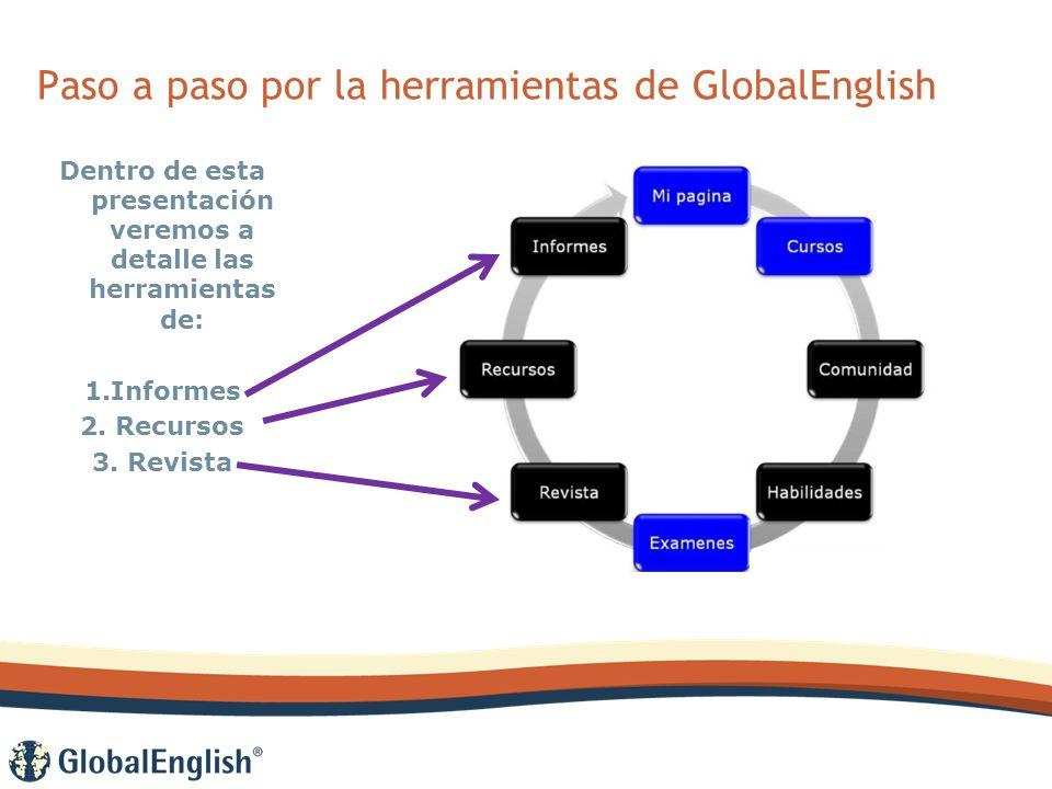 Paso a paso por la herramientas de GlobalEnglish Dentro de esta presentación veremos a detalle las herramientas de: 1.Informes 2.