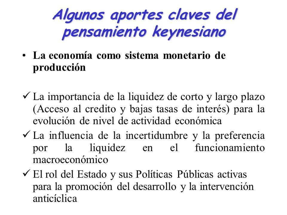 Algunos aportes claves del pensamiento keynesiano La economía como sistema monetario de producción La importancia de la liquidez de corto y largo plaz