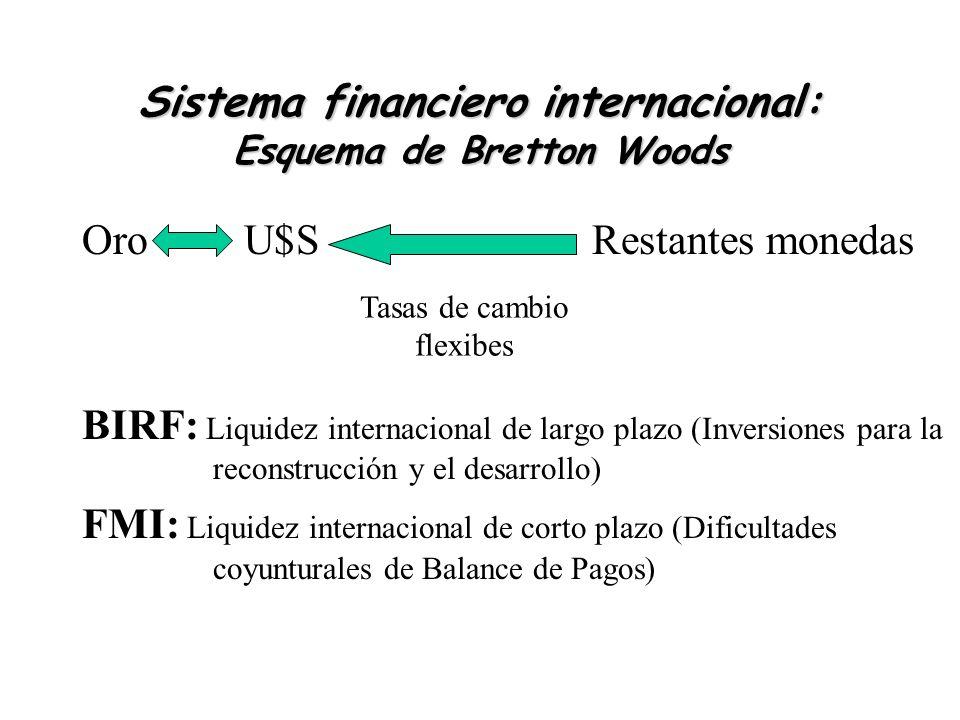 Mercado Financiero Internacional: Tasa real de interés (Libor, Precios Implícitos EEUU) 1963-71: 2,74 1972-80: 0,70 1981-90: 4,85 1991-93: 1,07 Ruptura del Sistema de Bretton Woods