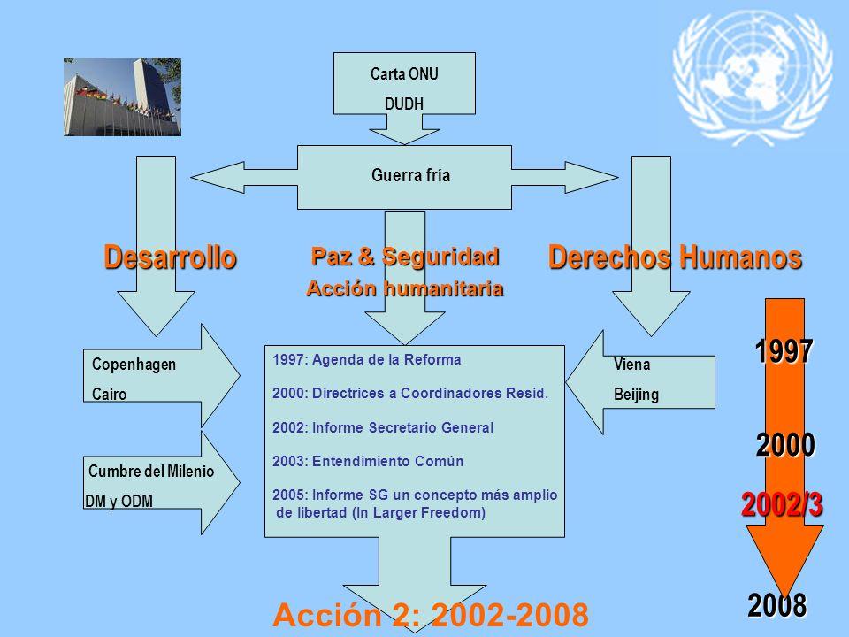 1997: Agenda de la Reforma 2000: Directrices a Coordinadores Resid. 2002: Informe Secretario General 2003: Entendimiento Común 2005: Informe SG un con