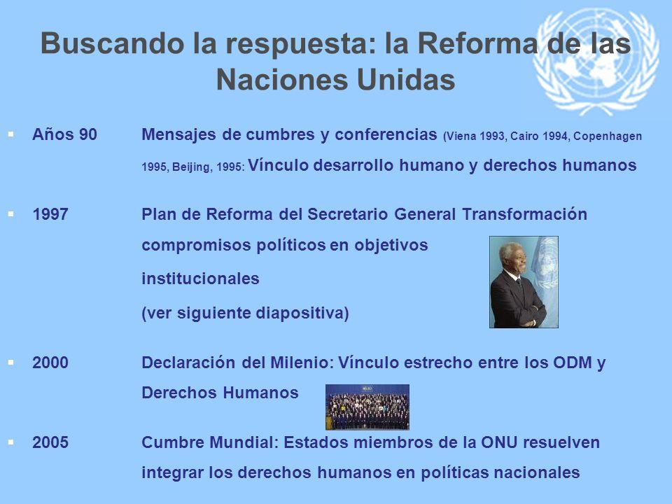 Buscando la respuesta: la Reforma de las Naciones Unidas Años 90Mensajes de cumbres y conferencias (Viena 1993, Cairo 1994, Copenhagen 1995, Beijing,
