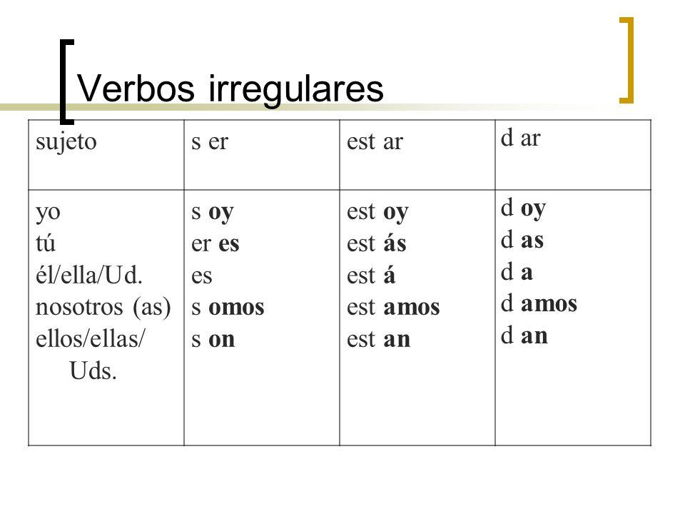 Verbos irregulares sujetos erest ar d ar yo tú él/ella/Ud. nosotros (as) ellos/ellas/ Uds. s oy er es es s omos s on est oy est ás est á est amos est