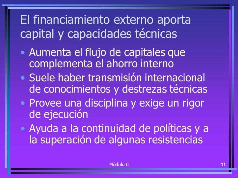 Módulo II11 El financiamiento externo aporta capital y capacidades técnicas Aumenta el flujo de capitales que complementa el ahorro interno Suele haber transmisión internacional de conocimientos y destrezas técnicas Provee una disciplina y exige un rigor de ejecución Ayuda a la continuidad de políticas y a la superación de algunas resistencias