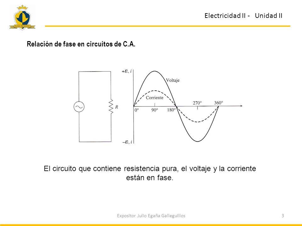 3Expositor Julio Egaña Galleguillos Electricidad II - Unidad II Relación de fase en circuitos de C.A. El circuito que contiene resistencia pura, el vo