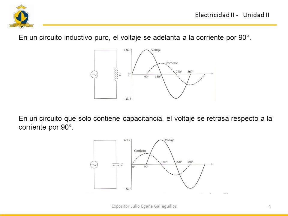 4Expositor Julio Egaña Galleguillos Electricidad II - Unidad II En un circuito inductivo puro, el voltaje se adelanta a la corriente por 90°. En un ci