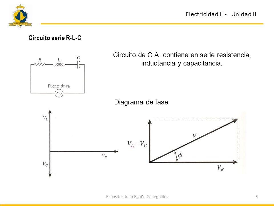 6Expositor Julio Egaña Galleguillos Electricidad II - Unidad II Circuito serie R-L-C Circuito de C.A. contiene en serie resistencia, inductancia y cap