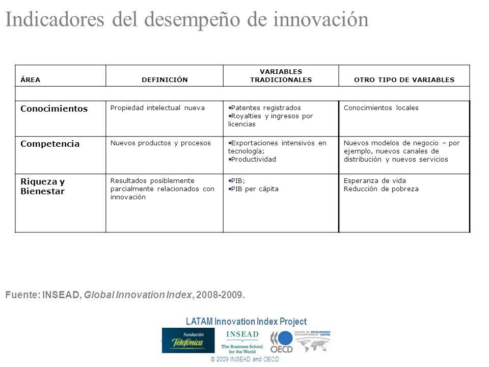 © 2009 INSEAD and OECD LATAM Innovation Index Project Indicadores del desempeño de innovación ÁREADEFINICIÓN VARIABLES TRADICIONALESOTRO TIPO DE VARIA