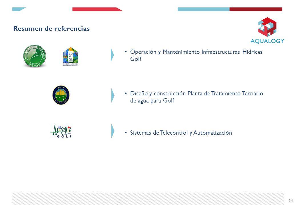 Resumen de referencias 14 Operación y Mantenimiento Infraestructuras Hídricas Golf Diseño y construcción Planta de Tratamiento Terciario de agua para
