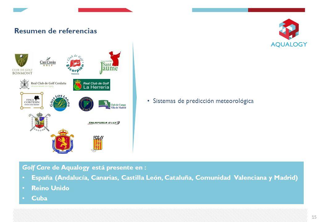 Resumen de referencias 15 Golf Care de Aqualogy está presente en : España (Andalucía, Canarias, Castilla León, Cataluña, Comunidad Valenciana y Madrid