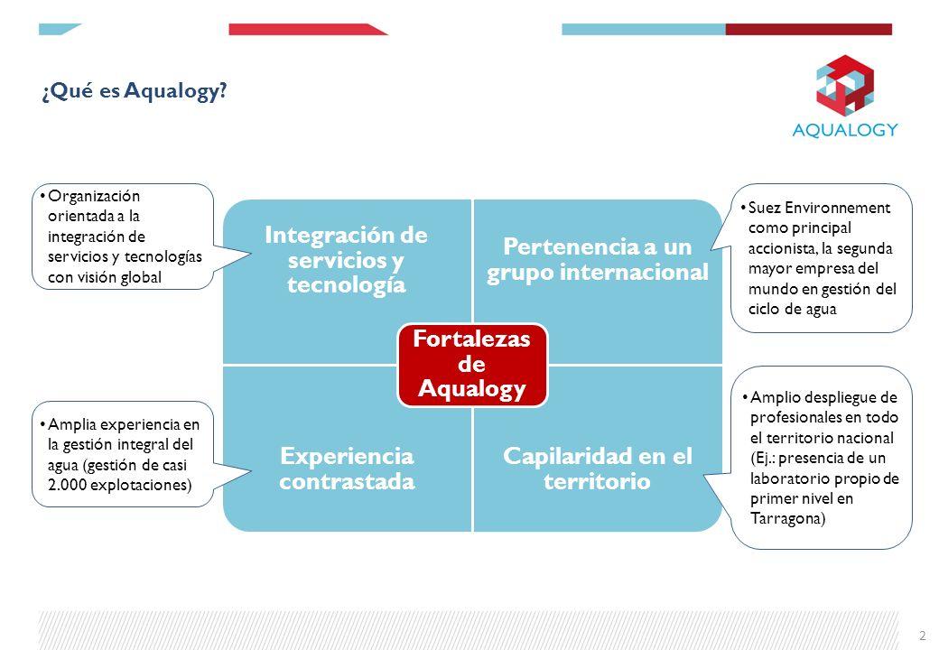 ¿Qué es Aqualogy? 2 Integración de servicios y tecnología Pertenencia a un grupo internacional Experiencia contrastada Capilaridad en el territorio Fo