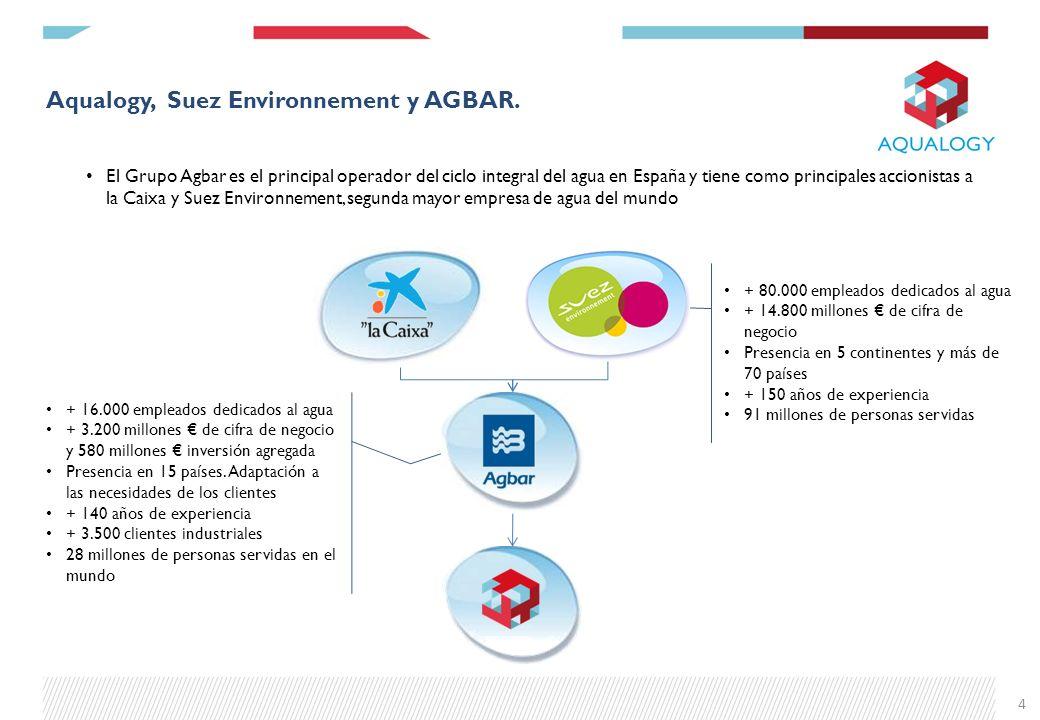 Resumen de referencias 15 Golf Care de Aqualogy está presente en : España (Andalucía, Canarias, Castilla León, Cataluña, Comunidad Valenciana y Madrid) Reino Unido Cuba Sistemas de predicción meteorológica