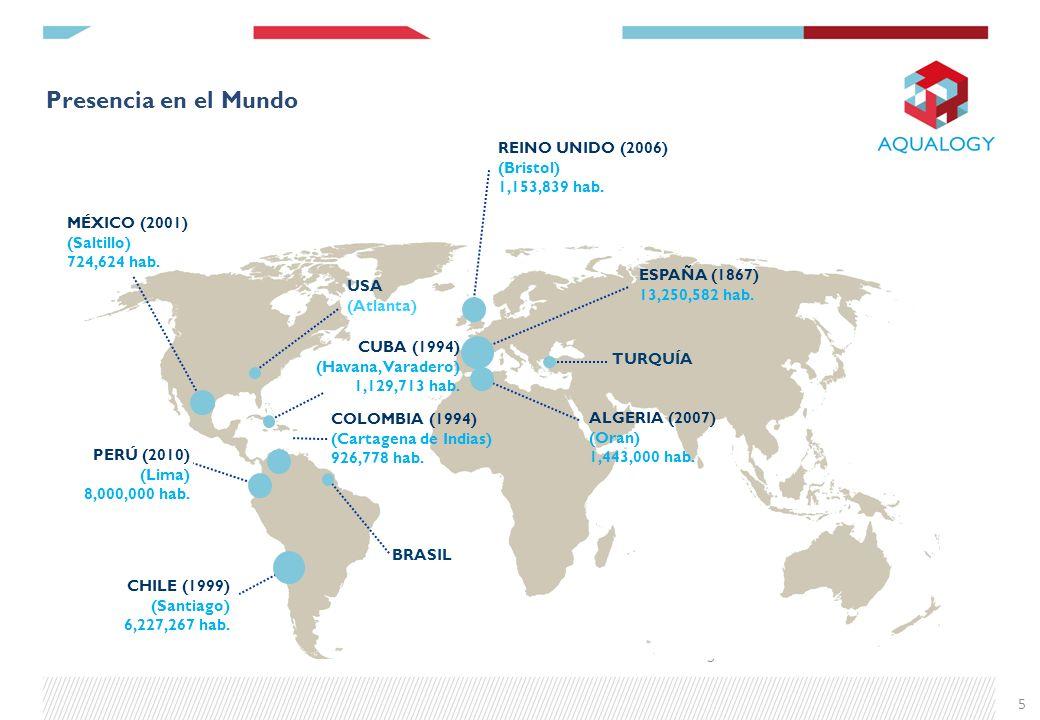 5 MÉXICO (2001) (Saltillo) 724,624 hab. REINO UNIDO (2006) (Bristol) 1,153,839 hab. COLOMBIA (1994) (Cartagena de Indias) 926,778 hab. CHILE (1999) (S