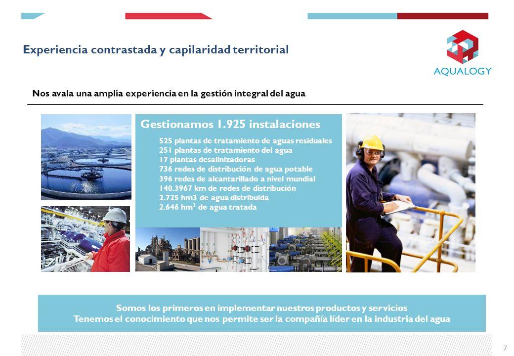 Gestionamos 1.925 instalaciones 525 plantas de tratamiento de aguas residuales 251 plantas de tratamiento del agua 17 plantas desalinizadoras 736 rede
