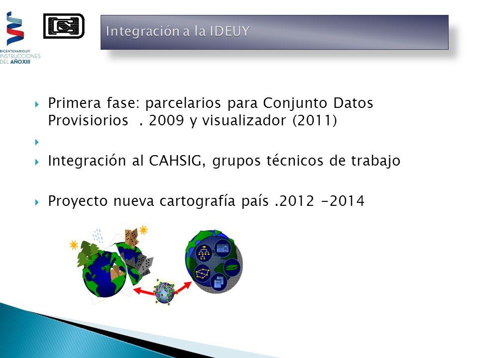 Primera fase: parcelarios para Conjunto Datos Provisiorios. 2009 y visualizador (2011) Integración al CAHSIG, grupos técnicos de trabajo Proyecto nuev