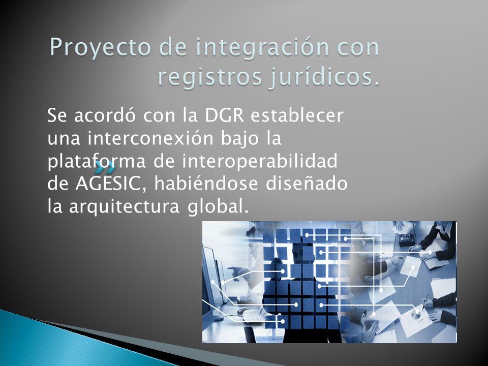 Se acordó con la DGR establecer una interconexión bajo la plataforma de interoperabilidad de AGESIC, habiéndose diseñado la arquitectura global.