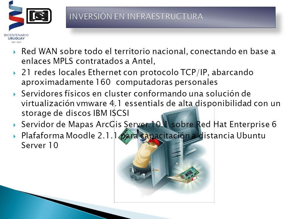 Red WAN sobre todo el territorio nacional, conectando en base a enlaces MPLS contratados a Antel, 21 redes locales Ethernet con protocolo TCP/IP, abar