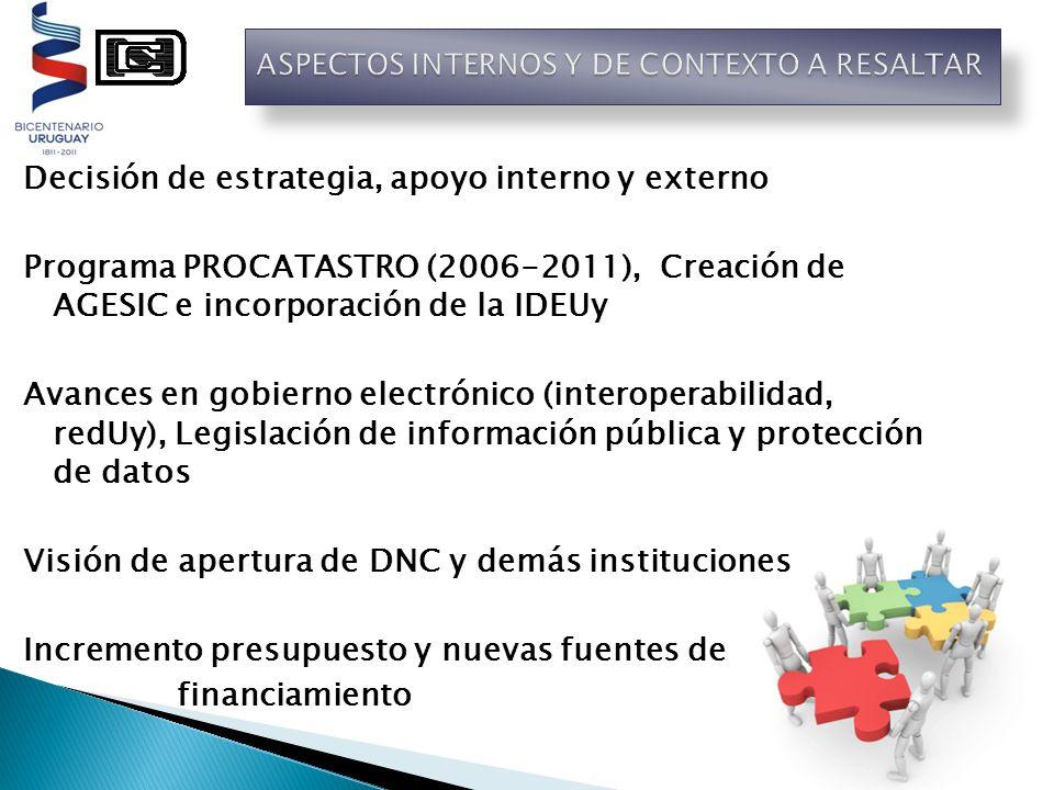 Decisión de estrategia, apoyo interno y externo Programa PROCATASTRO (2006-2011), Creación de AGESIC e incorporación de la IDEUy Avances en gobierno e