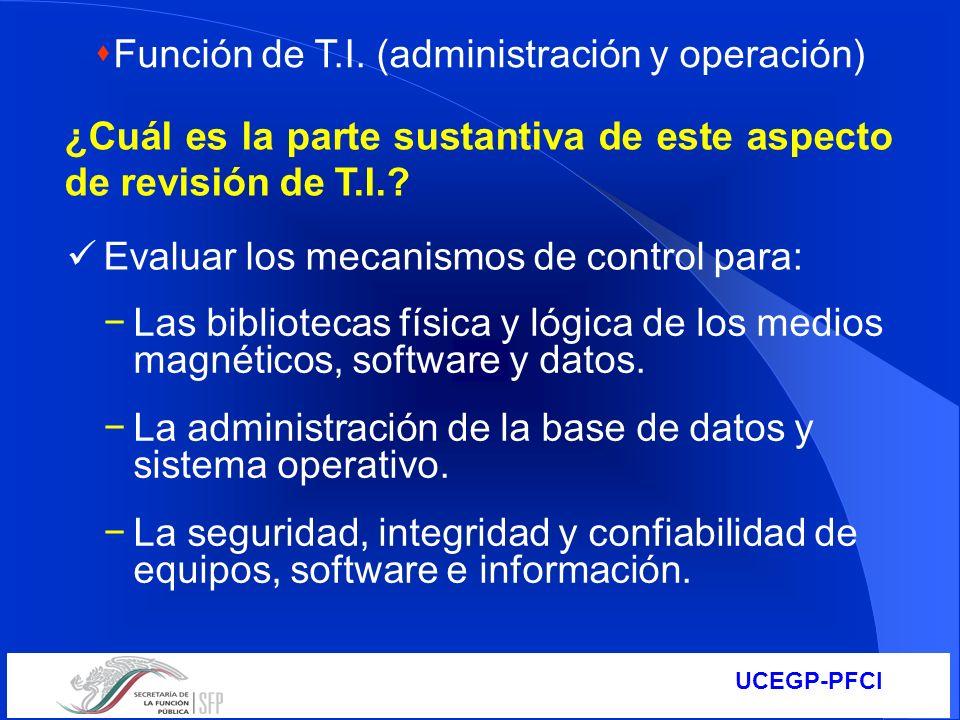 UCEGP-PFCI ¿Cuál es la parte sustantiva de este aspecto de revisión de T.I.? Evaluar los mecanismos de control para: Las bibliotecas física y lógica d