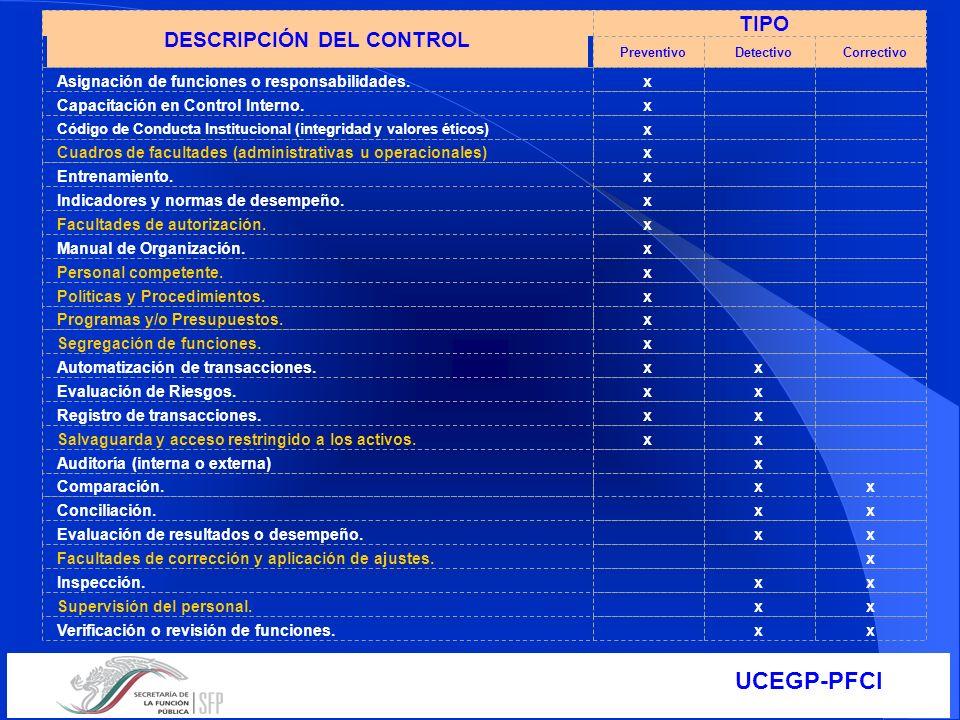 UCEGP-PFCI