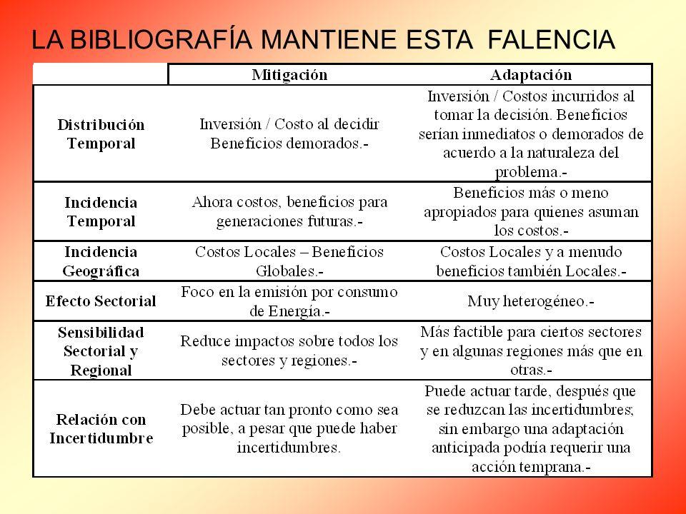 LA BIBLIOGRAFÍA MANTIENE ESTA FALENCIA
