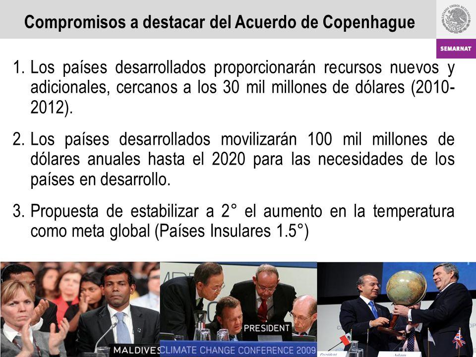 Compromisos a destacar del Acuerdo de Copenhague 1.Los países desarrollados proporcionarán recursos nuevos y adicionales, cercanos a los 30 mil millones de dólares (2010- 2012).