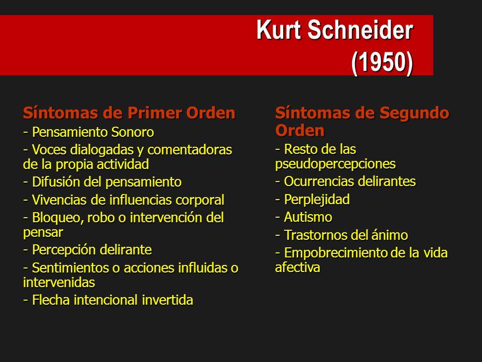Kurt Schneider (1950) Síntomas de Primer Orden - Pensamiento Sonoro - Voces dialogadas y comentadoras de la propia actividad - Difusión del pensamient