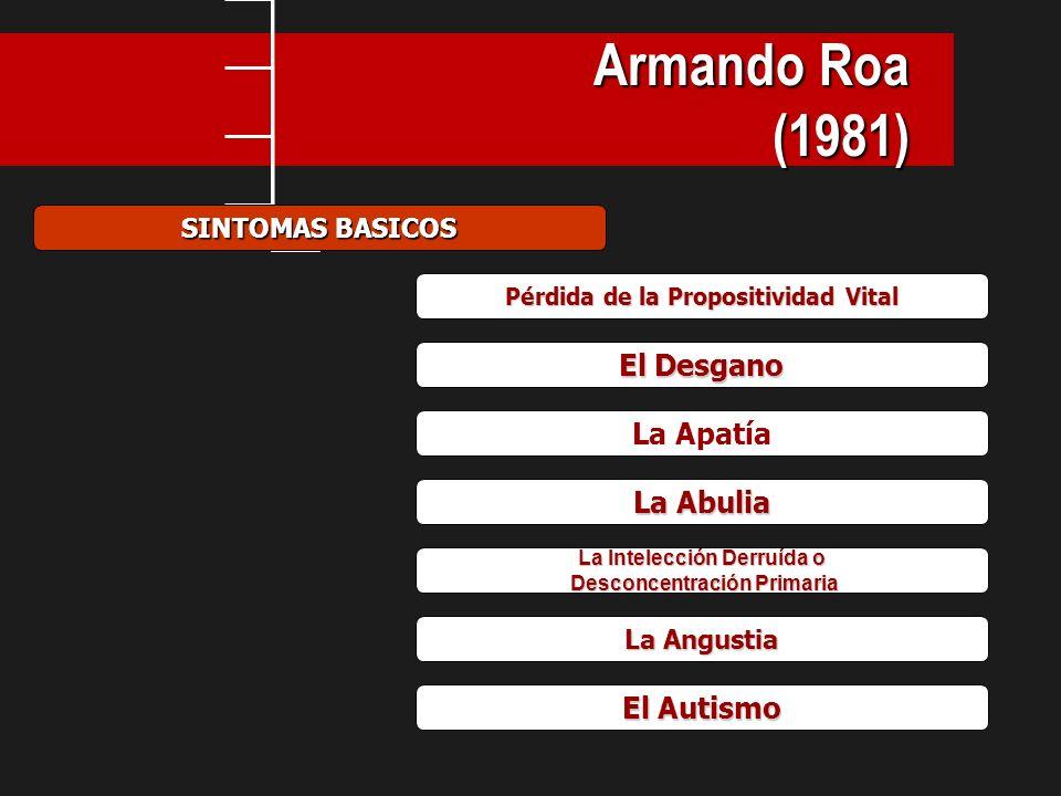 Armando Roa (1981) SINTOMAS BASICOS Pérdida de la Propositividad Vital El Desgano La Apatía La Abulia La Intelección Derruída o Desconcentración Prima