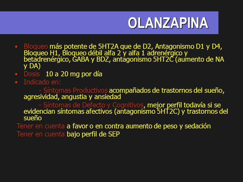 OLANZAPINA Bloqueomás potente de 5HT2A que de D2, Antagonismo D1 y D4, Bloqueo H1, Bloqueo débil alfa 2 y alfa 1 adrenérgico y betadrenérgico, GABA y