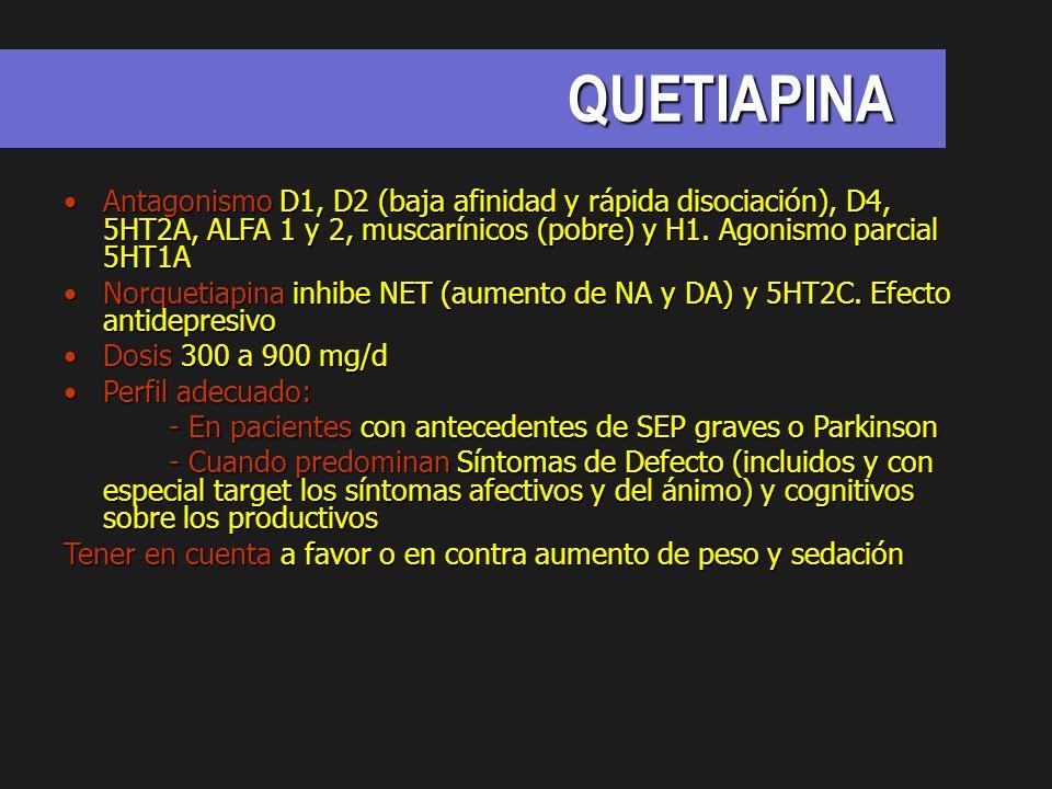 QUETIAPINA Antagonismo D1, D2 (baja afinidad y rápida disociación), D4, 5HT2A, ALFA 1 y 2, muscarínicos (pobre) y H1. Agonismo parcial 5HT1AAntagonism
