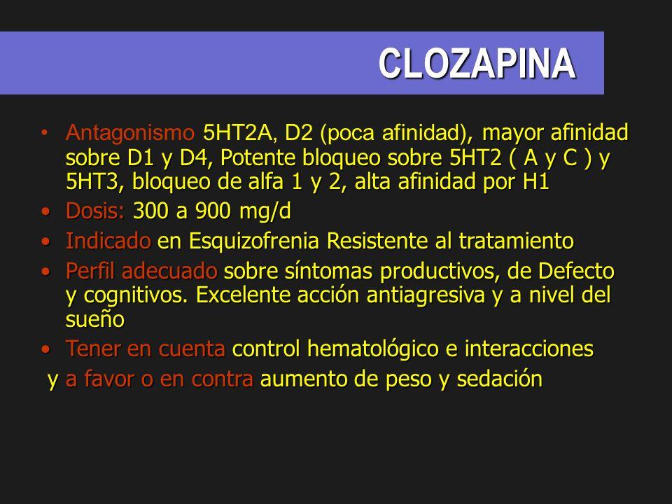 CLOZAPINA, mayor afinidad sobre D1 y D4, Potente bloqueo sobre 5HT2 ( A y C ) y 5HT3, bloqueo de alfa 1 y 2, alta afinidad por H1Antagonismo 5HT2A, D2