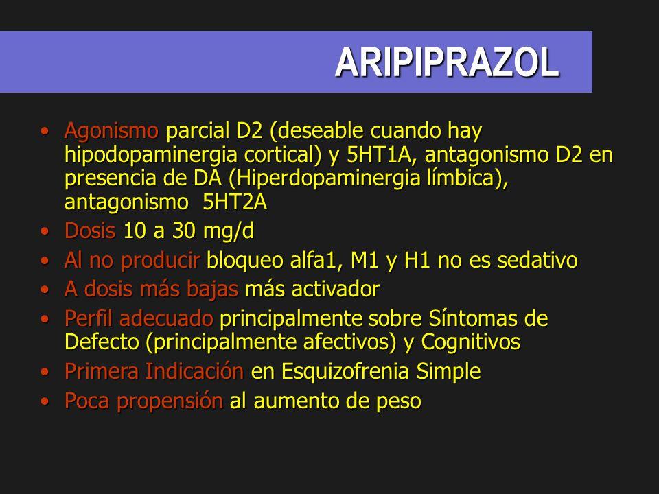 ARIPIPRAZOL Agonismo parcial D2 (deseable cuando hay hipodopaminergia cortical) y 5HT1A, antagonismo D2 en presencia de DA (Hiperdopaminergia límbica)
