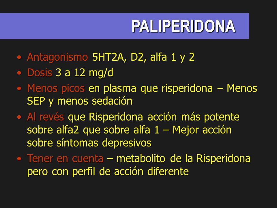 PALIPERIDONA Antagonismo 5HT2A, D2, alfa 1 y 2Antagonismo 5HT2A, D2, alfa 1 y 2 Dosis3 a 12 mg/dDosis 3 a 12 mg/d Menos picos en plasma que risperidon