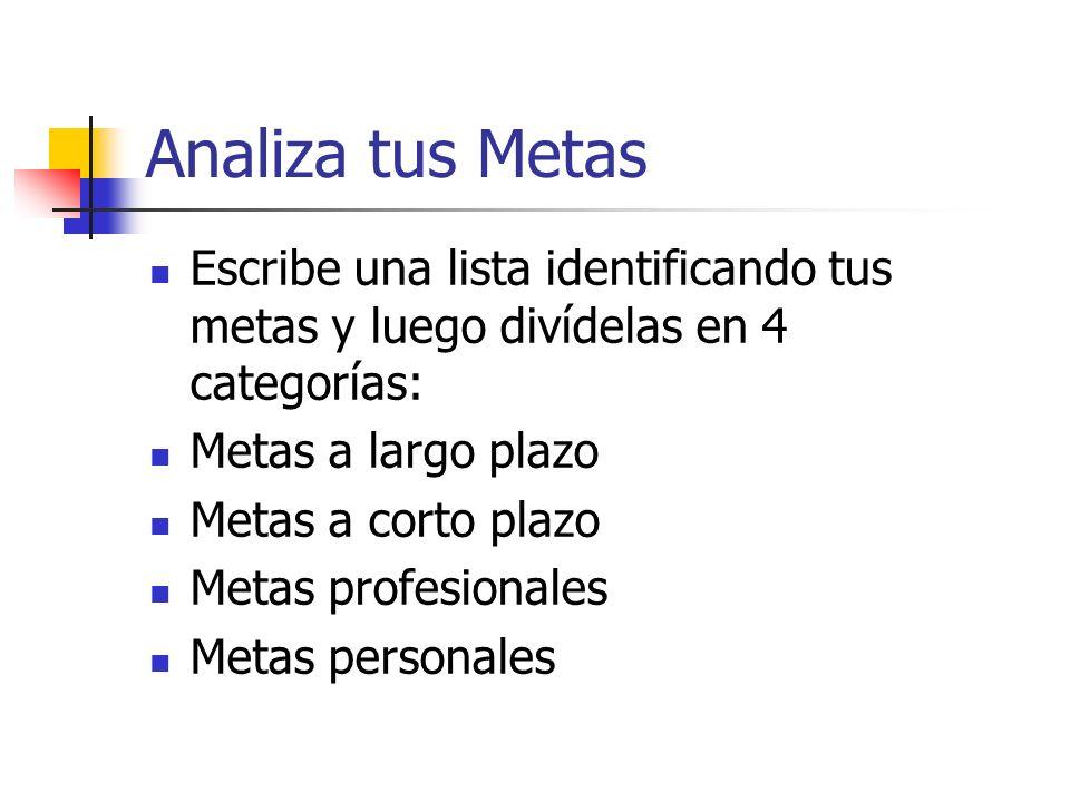 Analiza tus Metas Escribe una lista identificando tus metas y luego divídelas en 4 categorías: Metas a largo plazo Metas a corto plazo Metas profesion