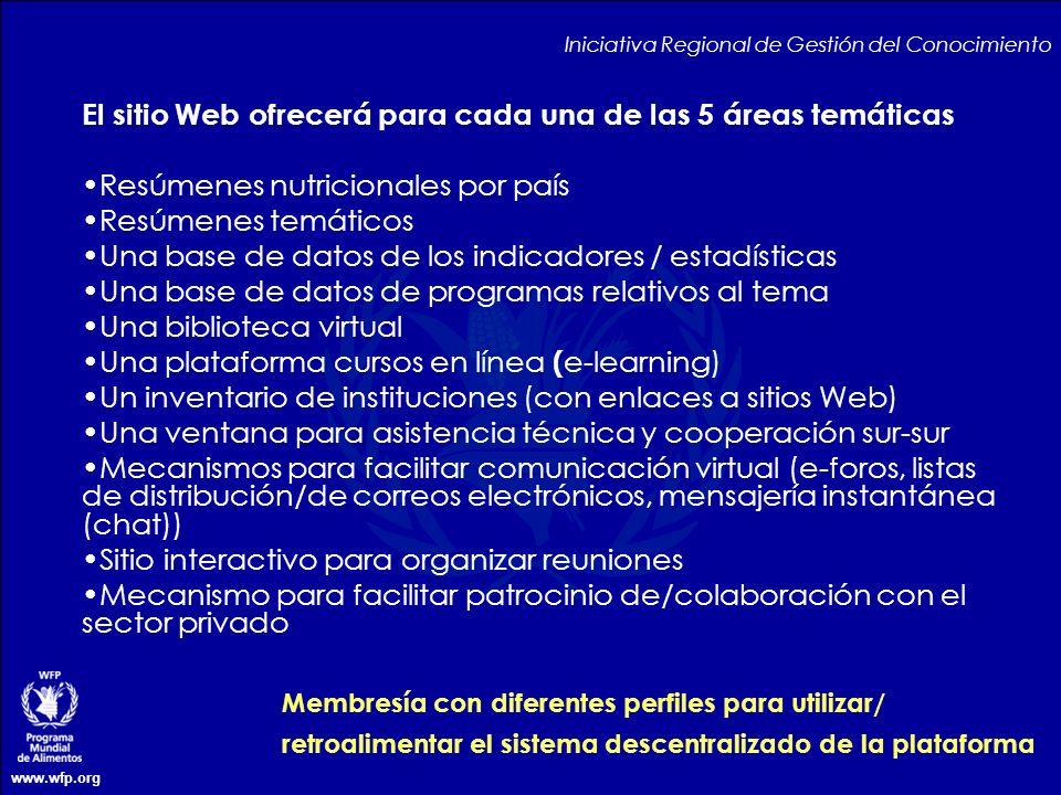 www.wfp.org El sitio Web ofrecerá para cada una de las 5 áreas temáticas Resúmenes nutricionales por país Resúmenes temáticos Una base de datos de los
